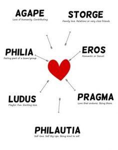 amado nervo messico cctm arte amore poesia cultura bellezza italia latino america all you need is love