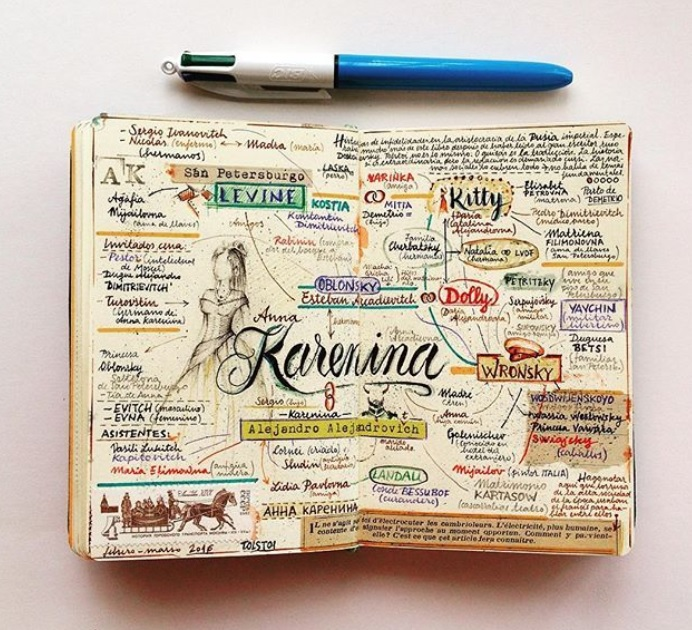 José Naranja (España) anna karenina cctm sketchbook a noi piace leggere